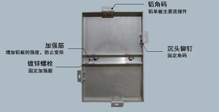室内密拼铝单板的配件